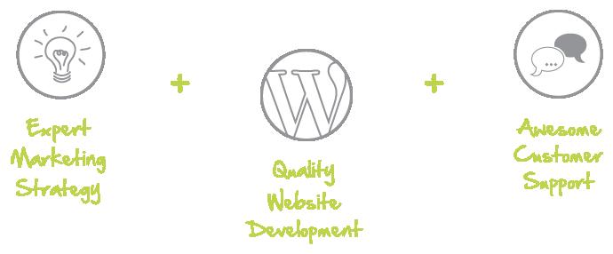 netcom-web-dev