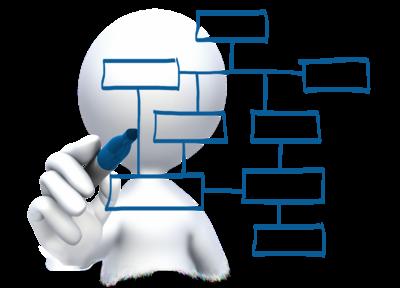 Keyword-Hierarchy